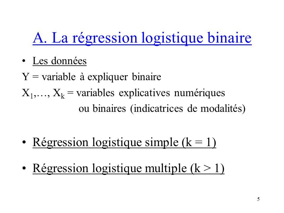 A. La régression logistique binaire