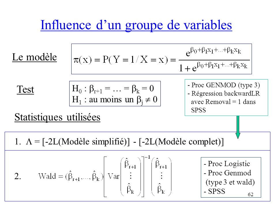 Influence d'un groupe de variables