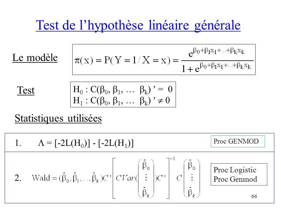 Test de l'hypothèse linéaire générale