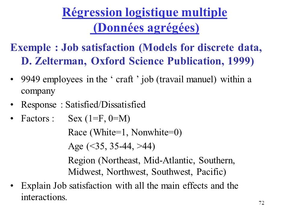 Régression logistique multiple (Données agrégées)