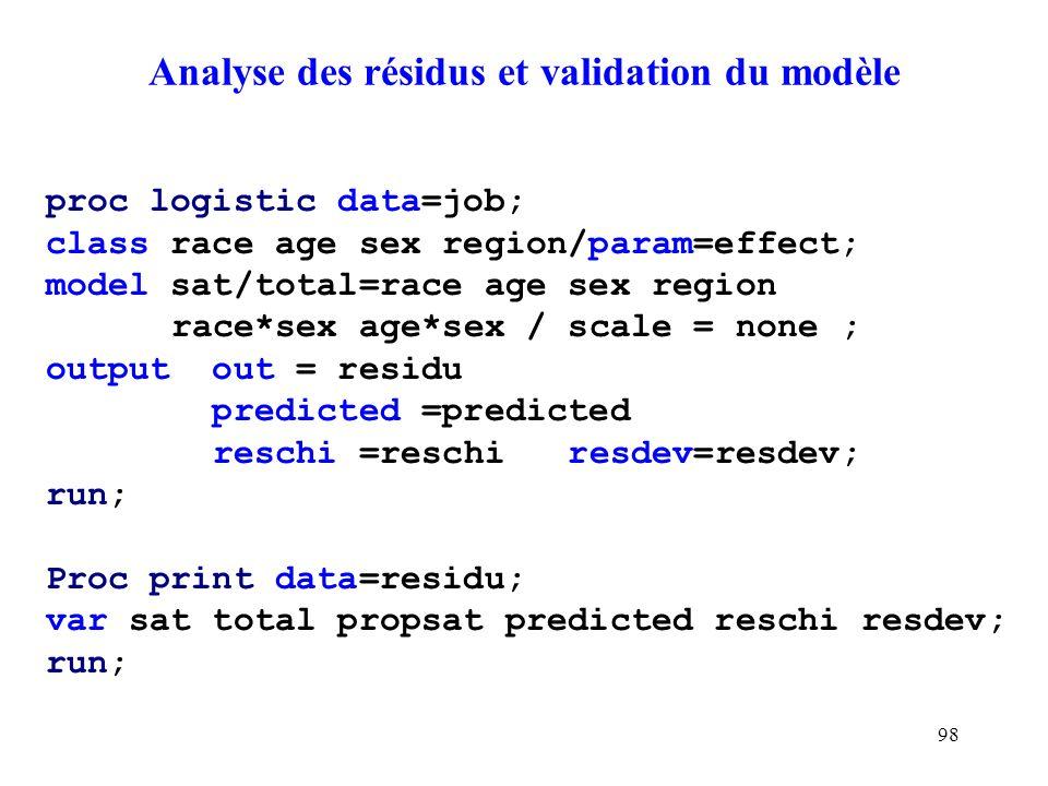 Analyse des résidus et validation du modèle