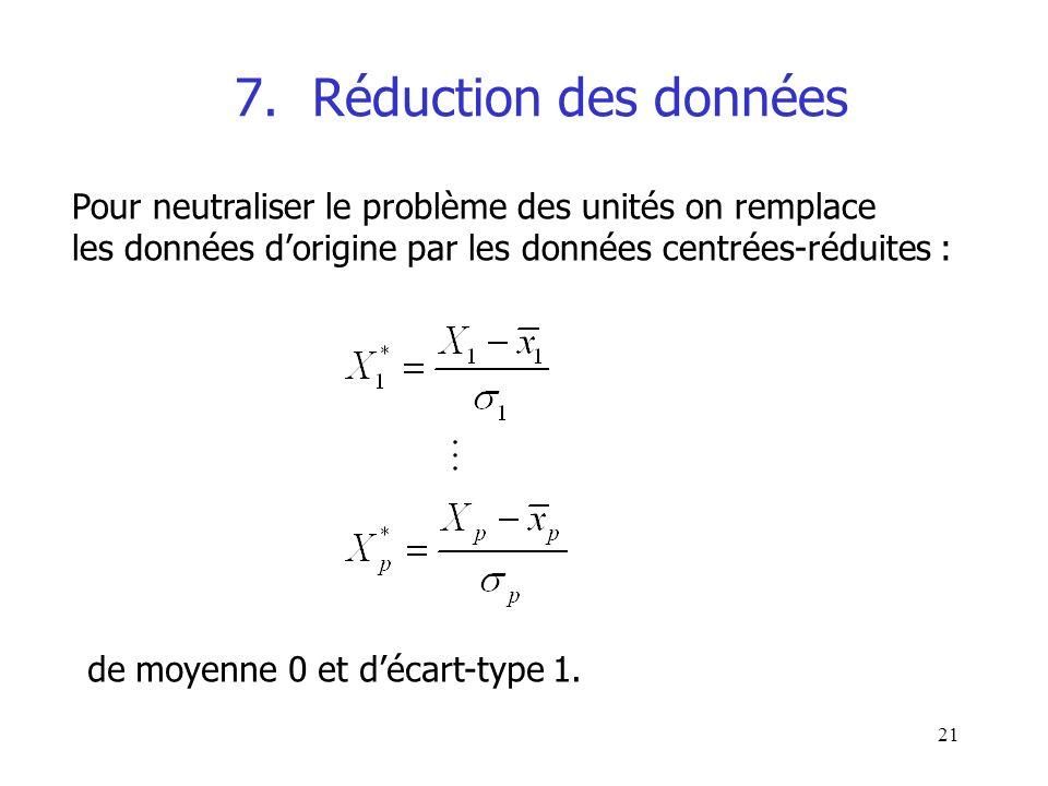 7. Réduction des données Pour neutraliser le problème des unités on remplace. les données d'origine par les données centrées-réduites :