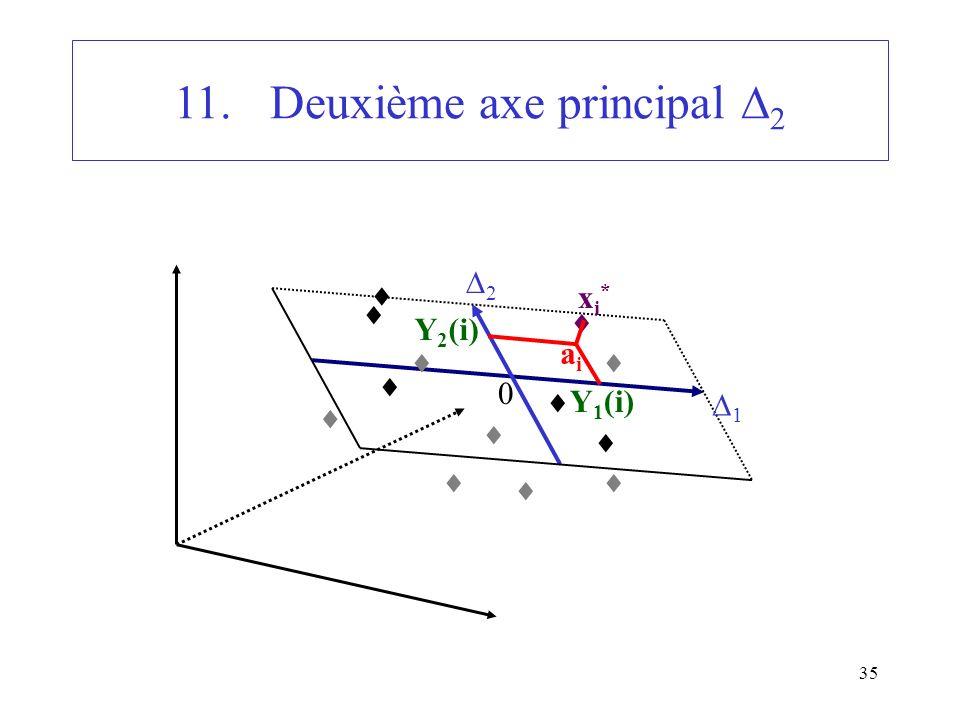 11. Deuxième axe principal 2