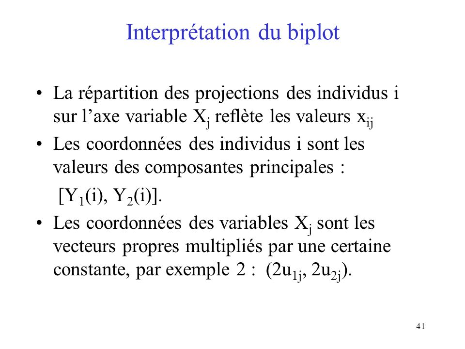 Interprétation du biplot