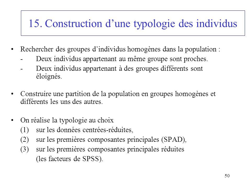 15. Construction d'une typologie des individus