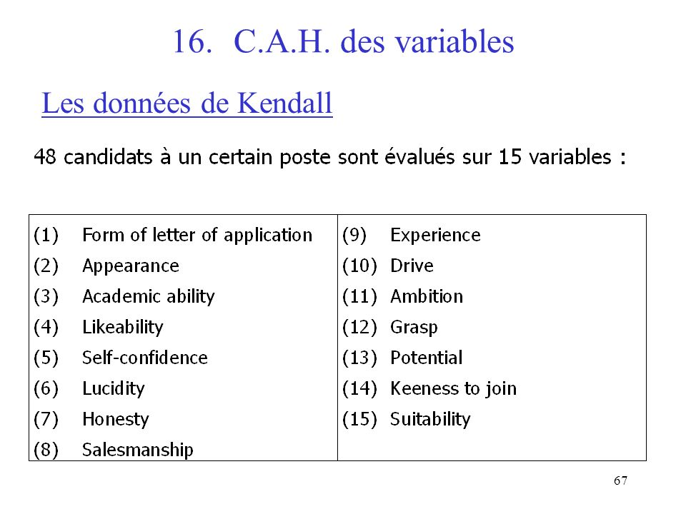 16. C.A.H. des variables Les données de Kendall