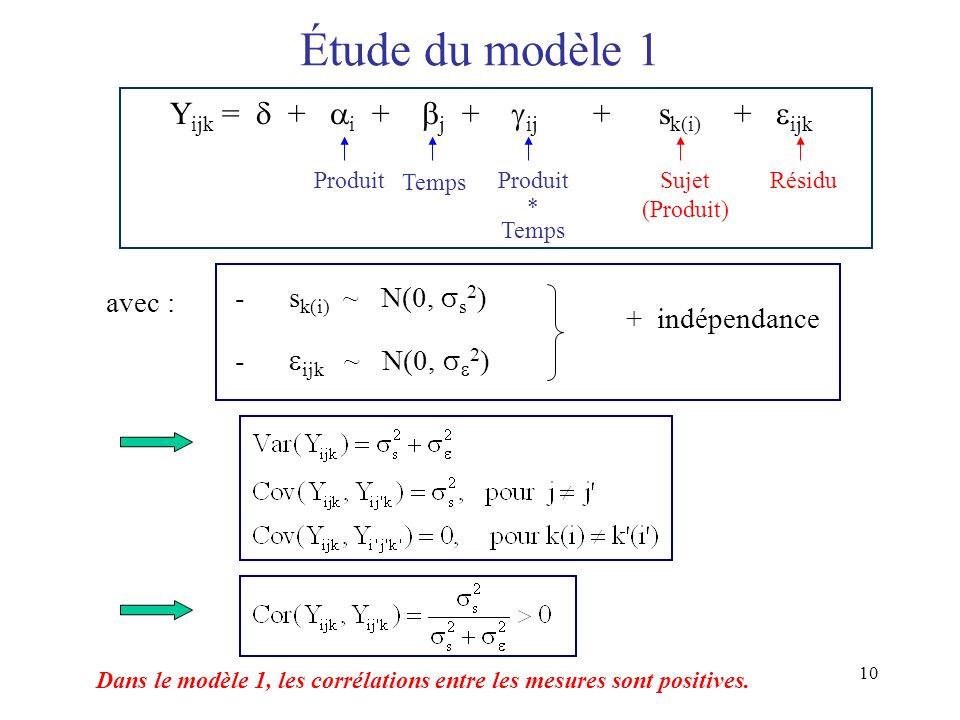 Étude du modèle 1 Yijk =  + i + j + ij + sk(i) + ijk