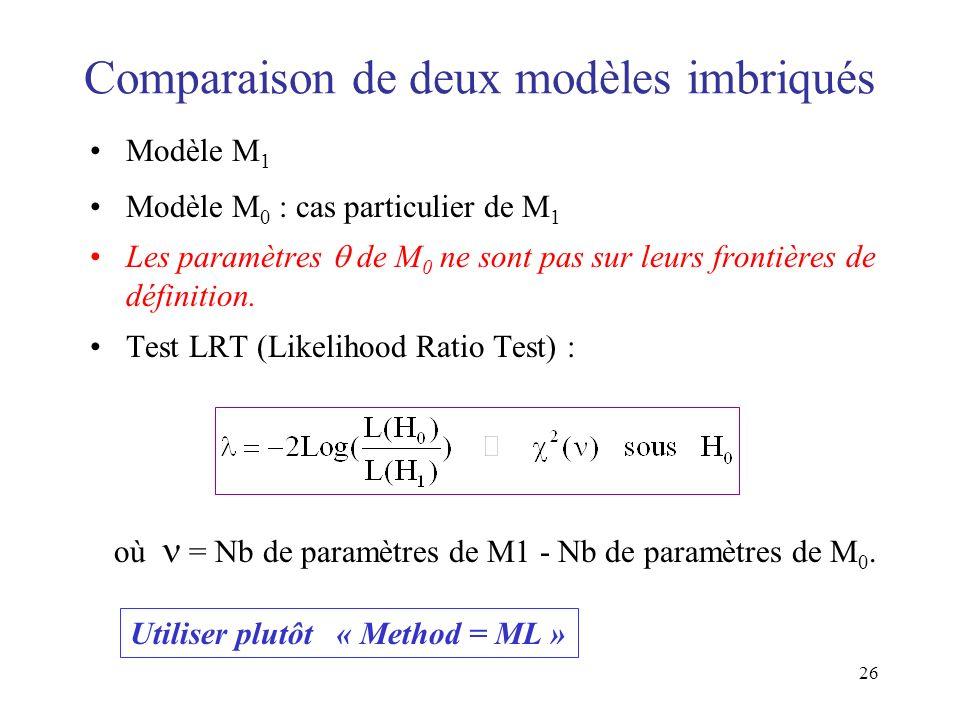 Comparaison de deux modèles imbriqués