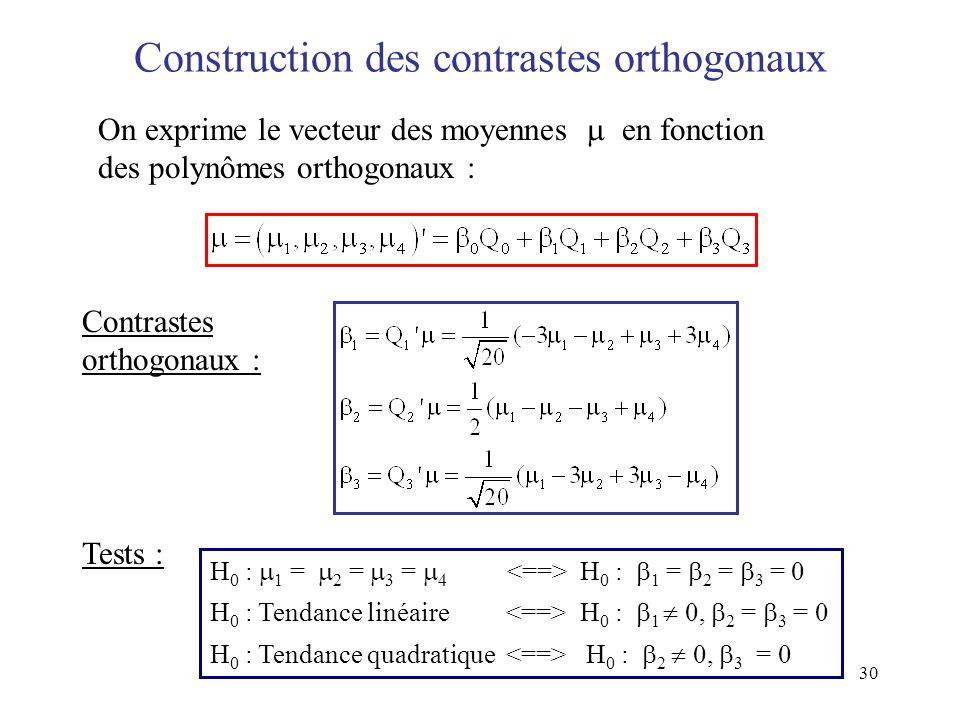 Construction des contrastes orthogonaux