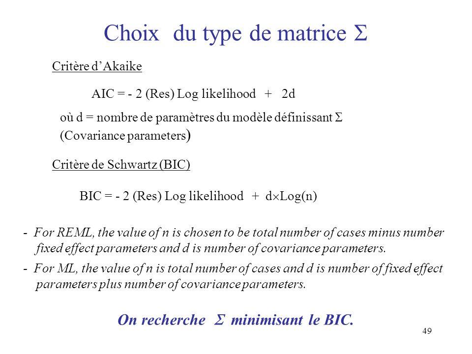 Choix du type de matrice 