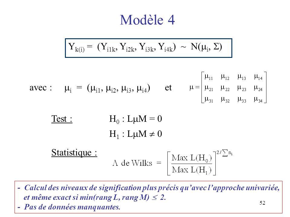 Modèle 4 Yk(i) = (Yi1k, Yi2k, Yi3k, Yi4k) ~ N(i, )