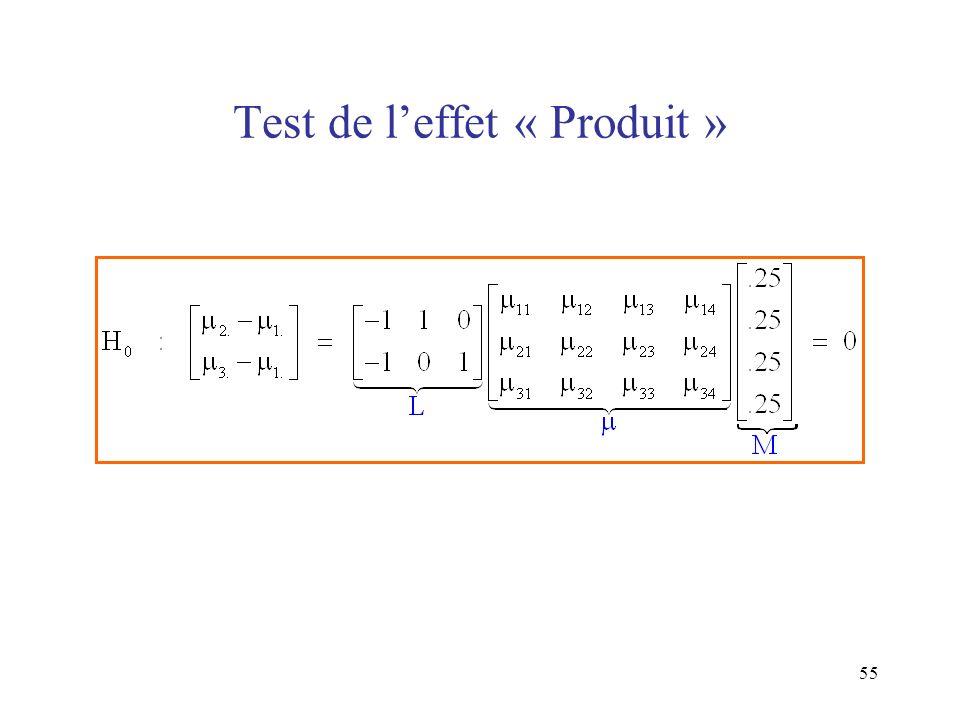 Test de l'effet « Produit »