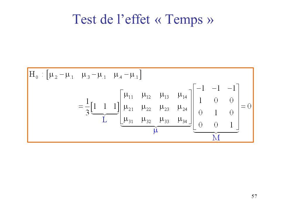 Test de l'effet « Temps »