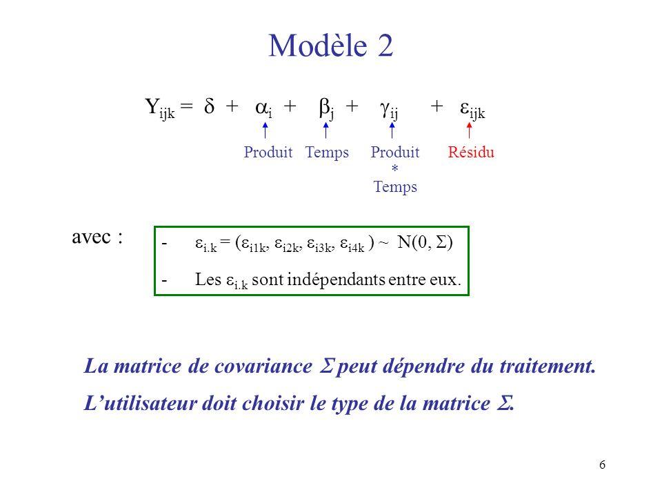 Modèle 2 Yijk =  + i + j + ij + ijk avec :