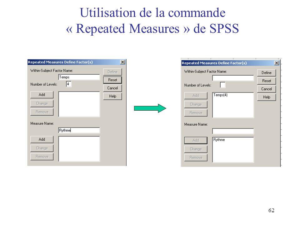 Utilisation de la commande « Repeated Measures » de SPSS