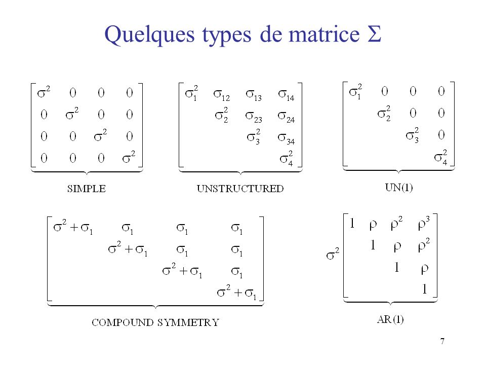 Quelques types de matrice 