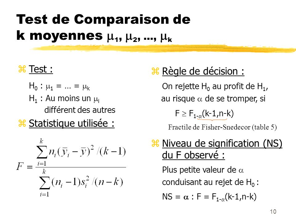 Test de Comparaison de k moyennes 1, 2, …, k