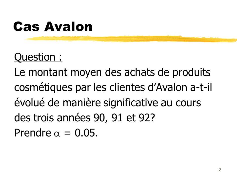 Cas Avalon Question : Le montant moyen des achats de produits