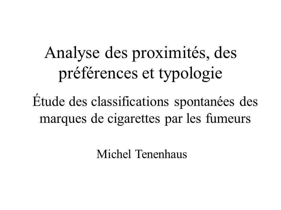 Analyse des proximités, des préférences et typologie