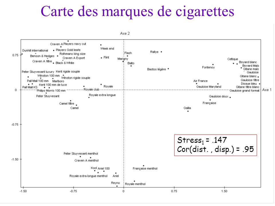 Carte des marques de cigarettes