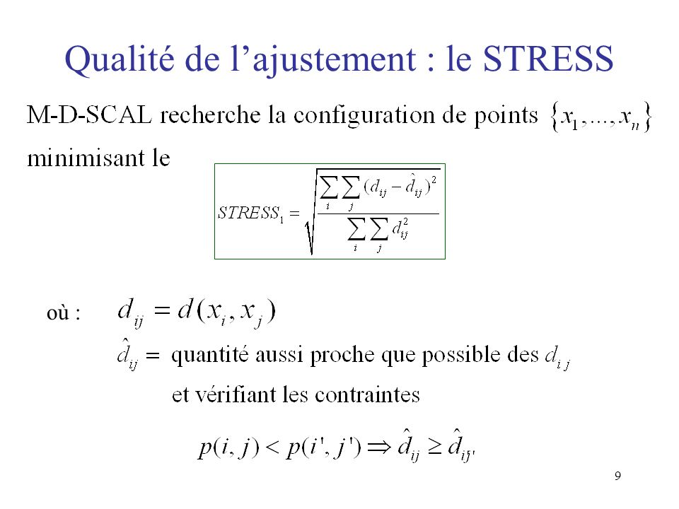Qualité de l'ajustement : le STRESS