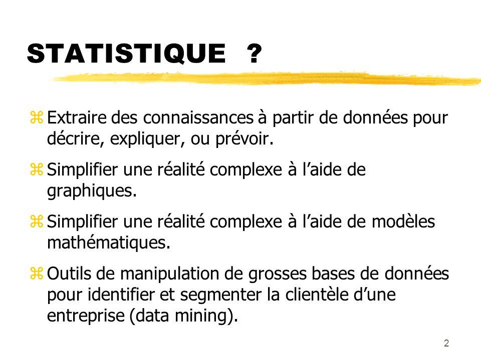 STATISTIQUE Extraire des connaissances à partir de données pour décrire, expliquer, ou prévoir.