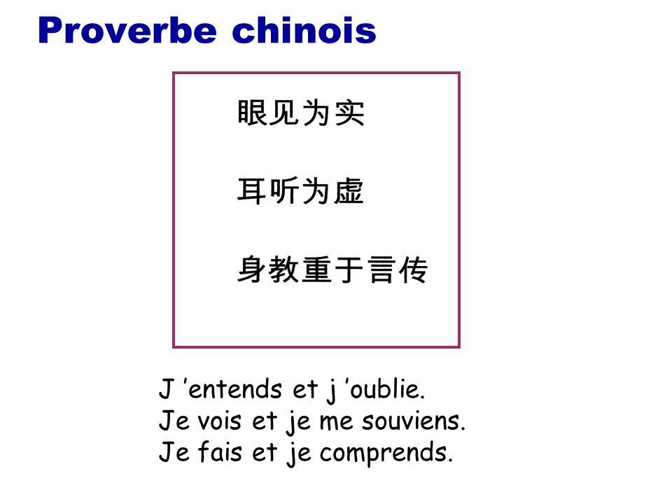 Proverbe chinois J 'entends et j 'oublie. Je vois et je me souviens.