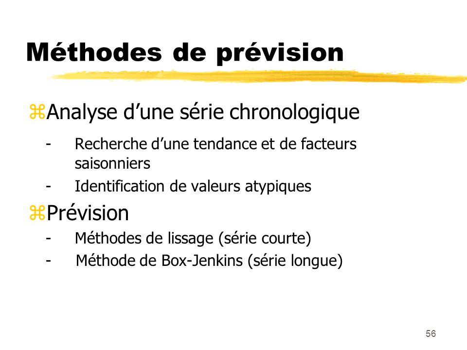 Méthodes de prévision Analyse d'une série chronologique