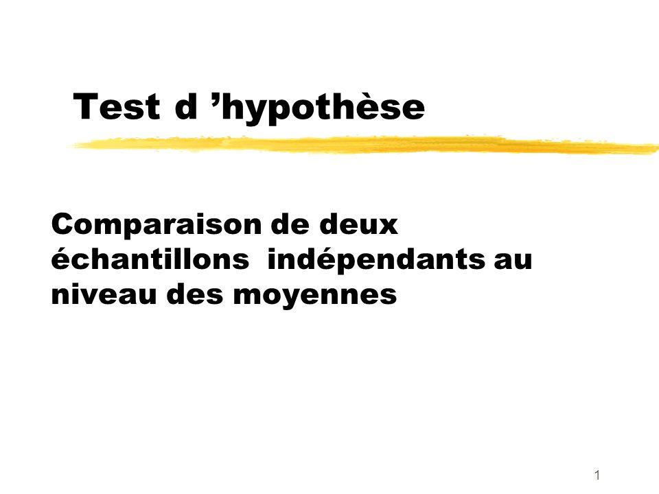 Comparaison de deux échantillons indépendants au niveau des moyennes