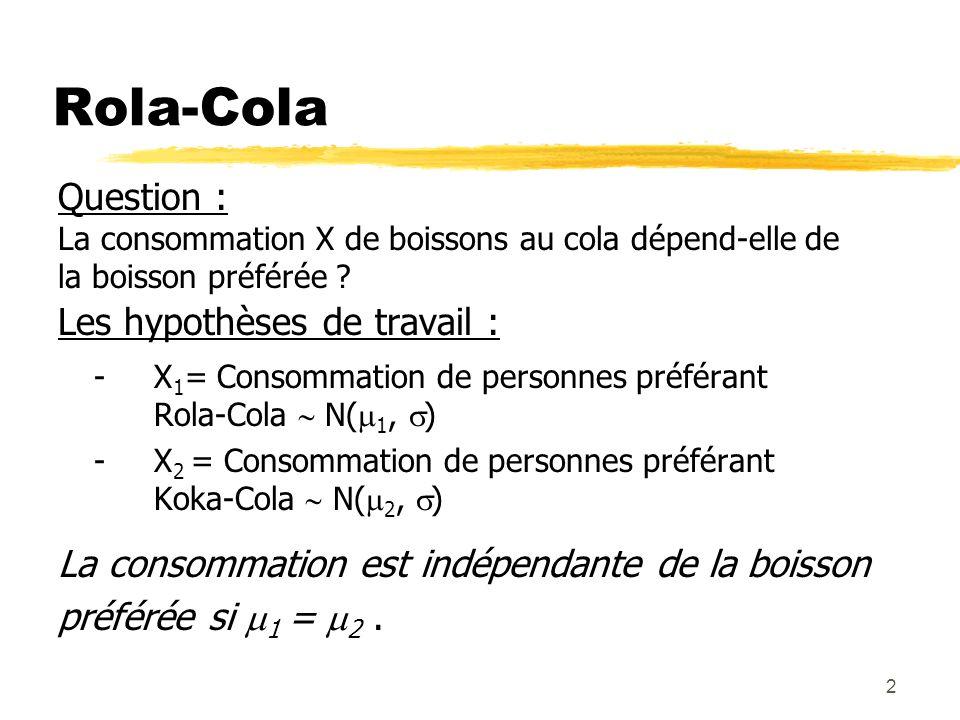 Rola-Cola Question : Les hypothèses de travail :