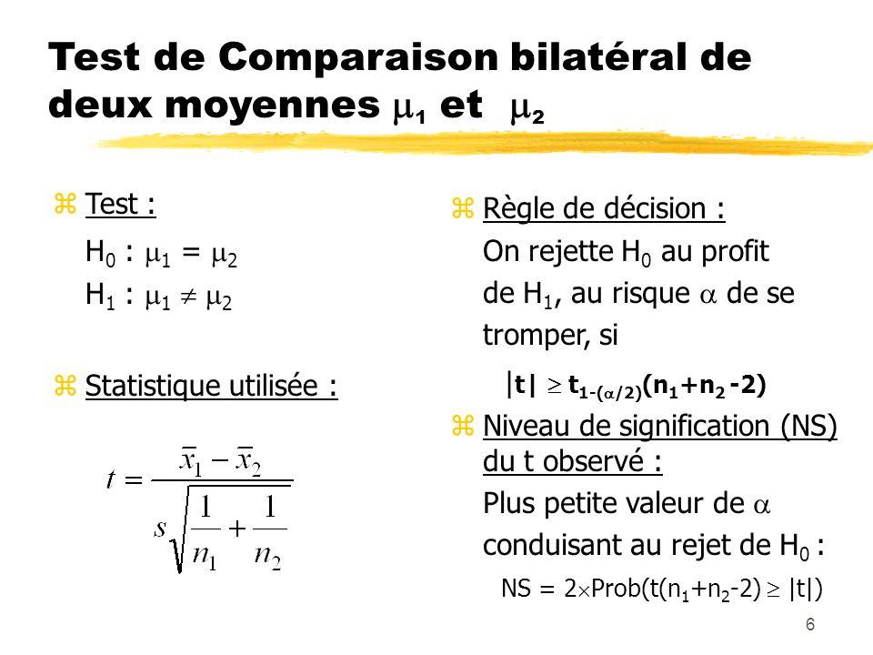 Test de Comparaison bilatéral de deux moyennes 1 et 2