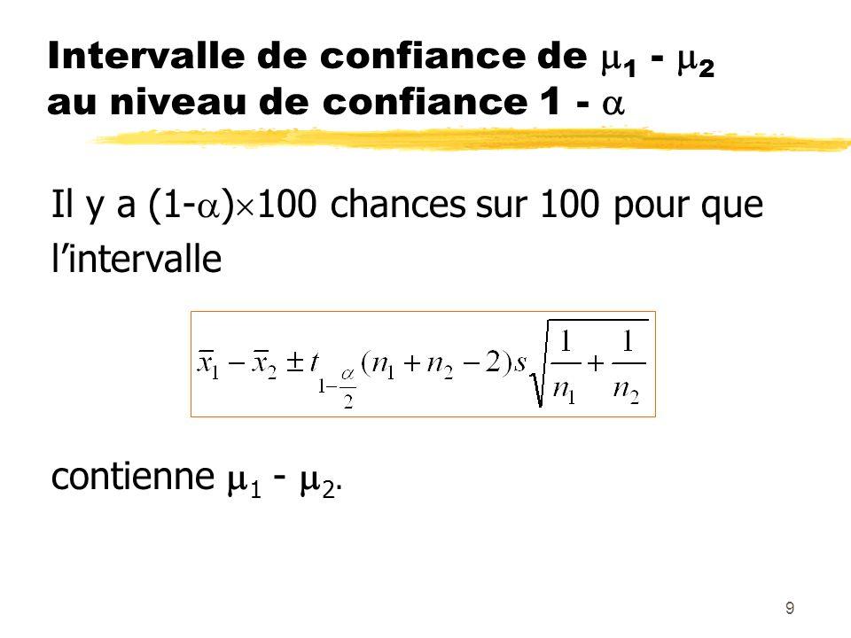 Intervalle de confiance de 1 - 2 au niveau de confiance 1 - 