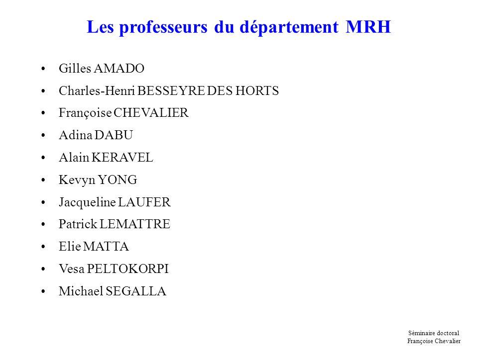 Les professeurs du département MRH