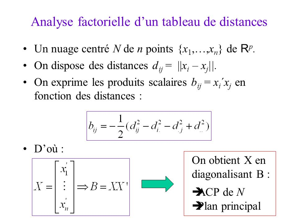 Analyse factorielle d'un tableau de distances