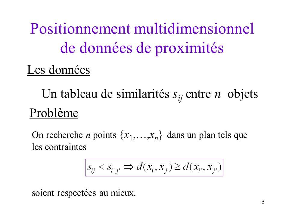 Positionnement multidimensionnel de données de proximités