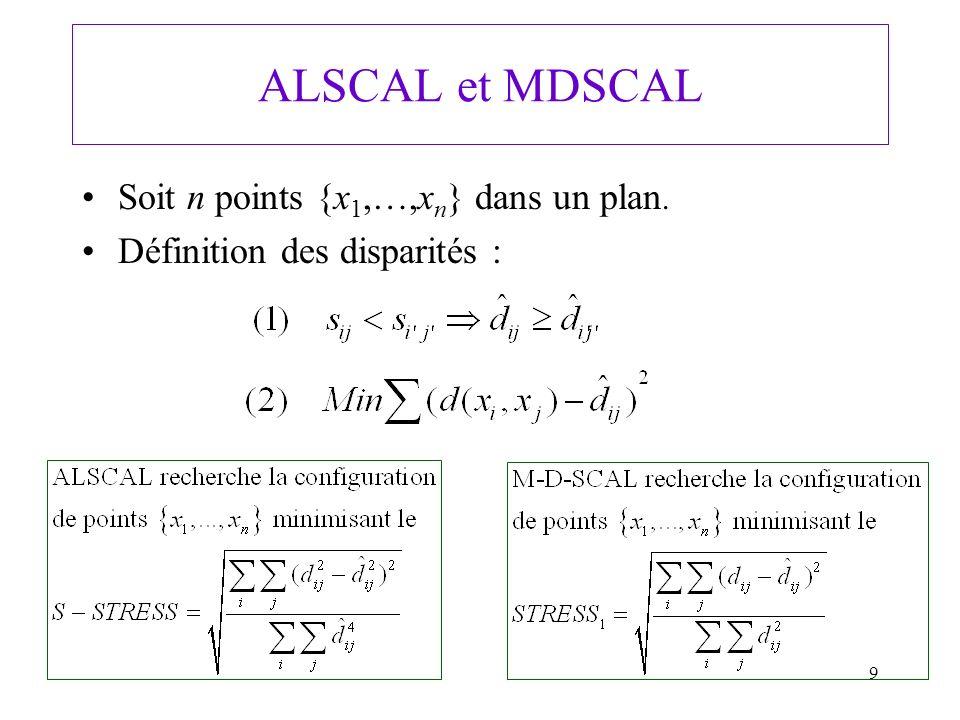 ALSCAL et MDSCAL Soit n points {x1,…,xn} dans un plan.
