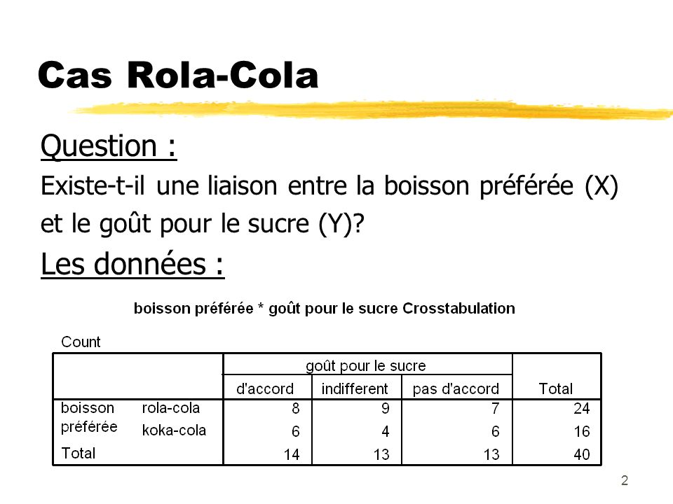 Cas Rola-Cola Question : Les données :