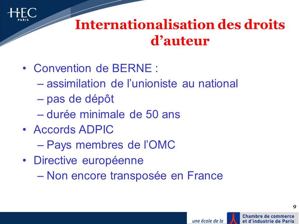 Internationalisation des droits d'auteur