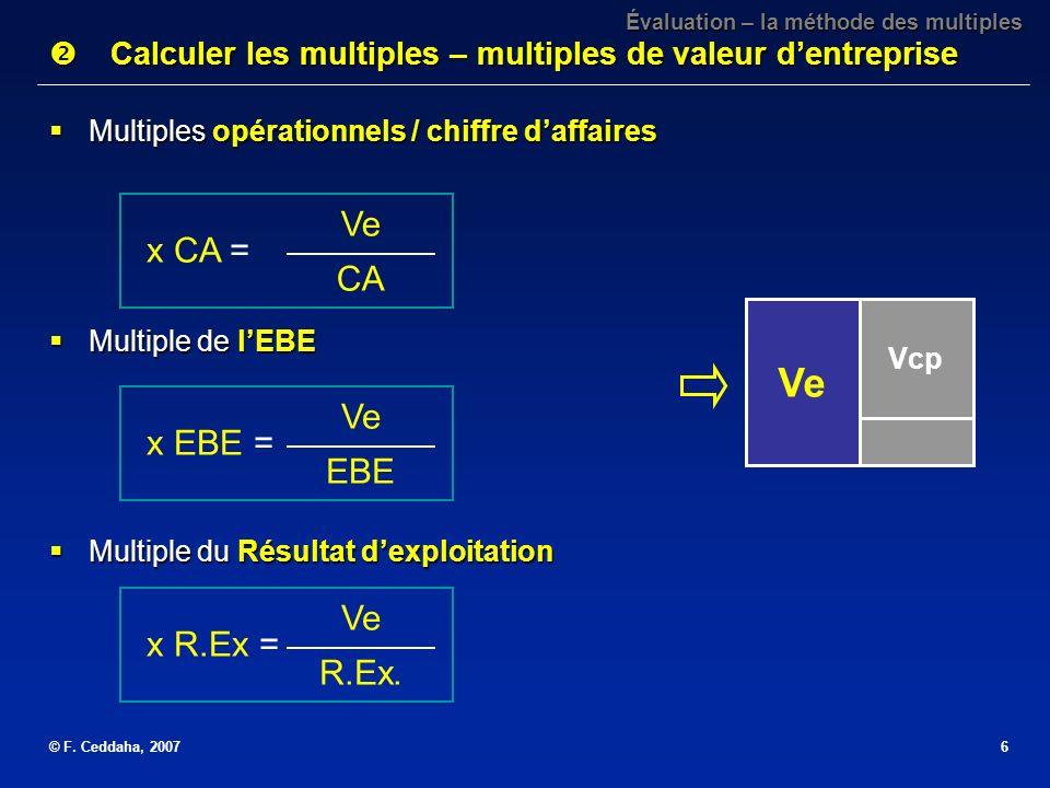 Calculer les multiples – multiples de valeur d'entreprise