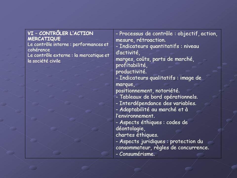 - Processus de contrôle : objectif, action, mesure, rétroaction.