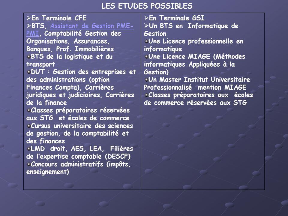 LES ETUDES POSSIBLES En Terminale CFE