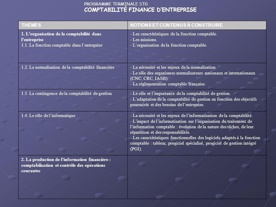 COMPTABILITÉ FINANCE D'ENTREPRISE