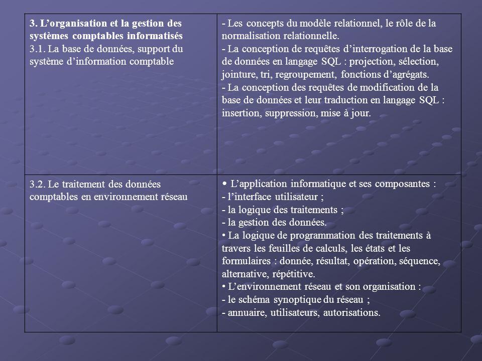 3. L'organisation et la gestion des systèmes comptables informatisés