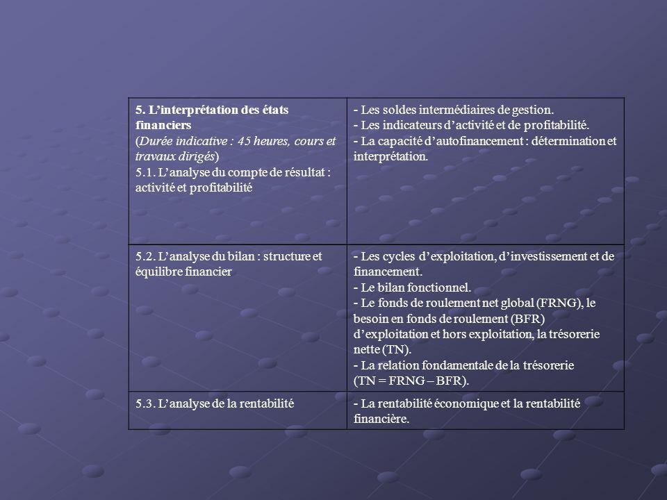 5. L'interprétation des états financiers