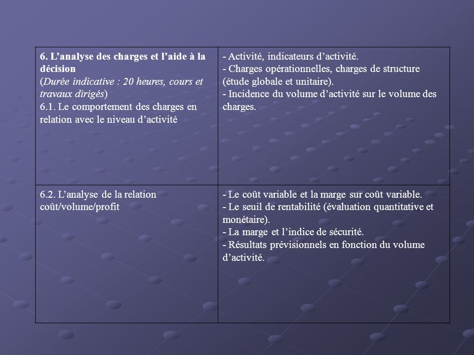 6. L'analyse des charges et l'aide à la décision