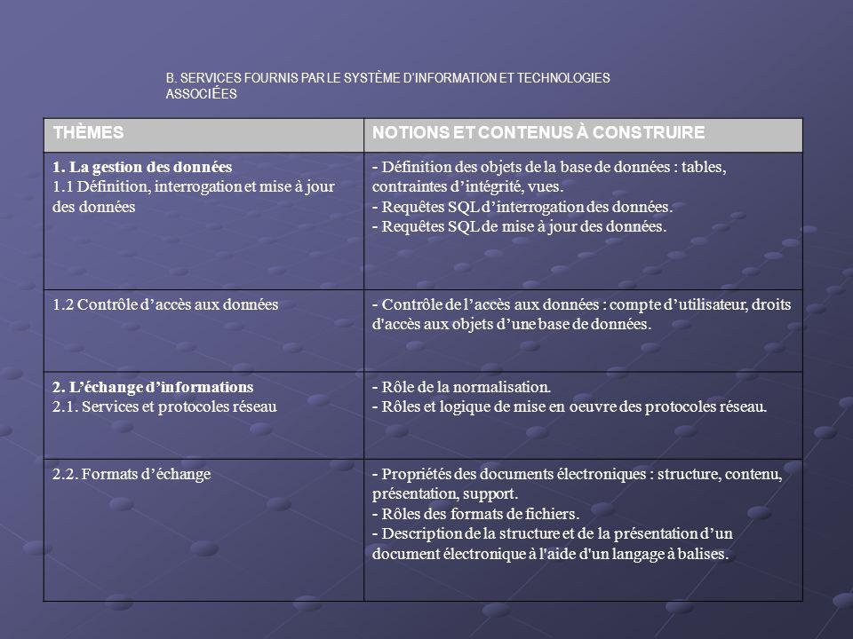 NOTIONS ET CONTENUS À CONSTRUIRE 1. La gestion des données