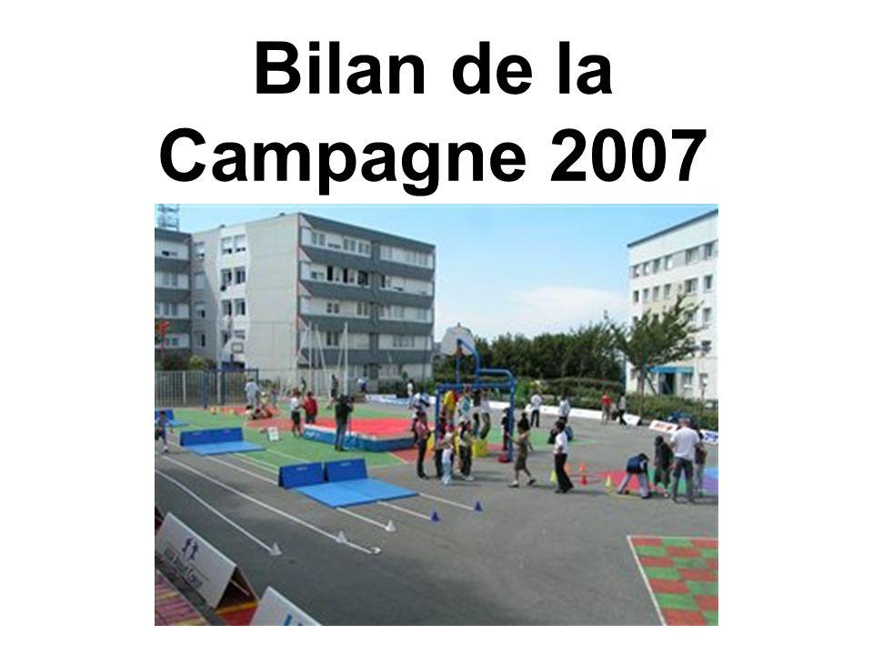 Bilan de la Campagne 2007