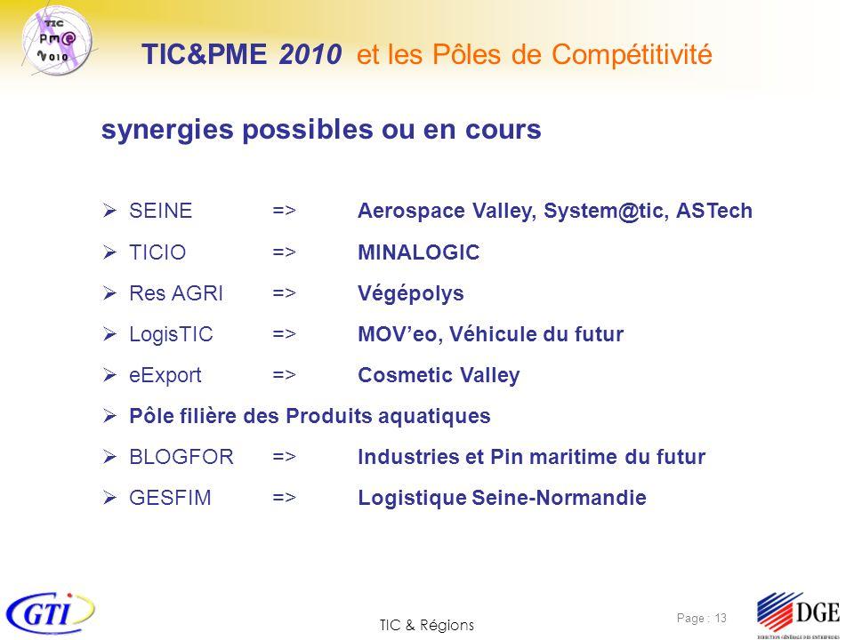TIC&PME 2010 et les Pôles de Compétitivité
