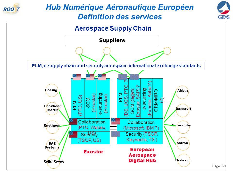 Hub Numérique Aéronautique Européen Definition des services