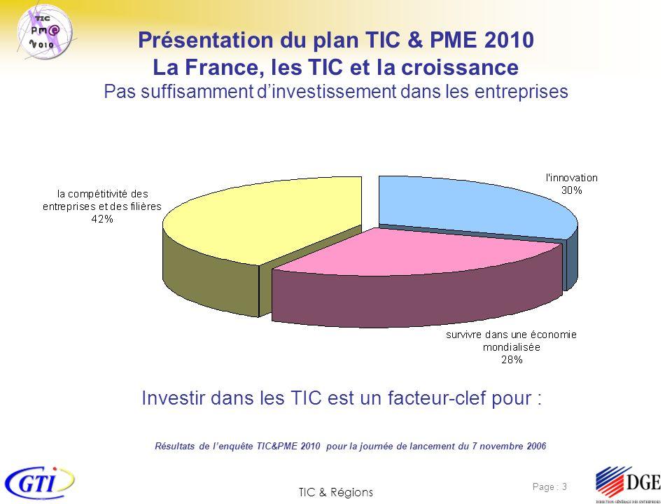 Investir dans les TIC est un facteur-clef pour :